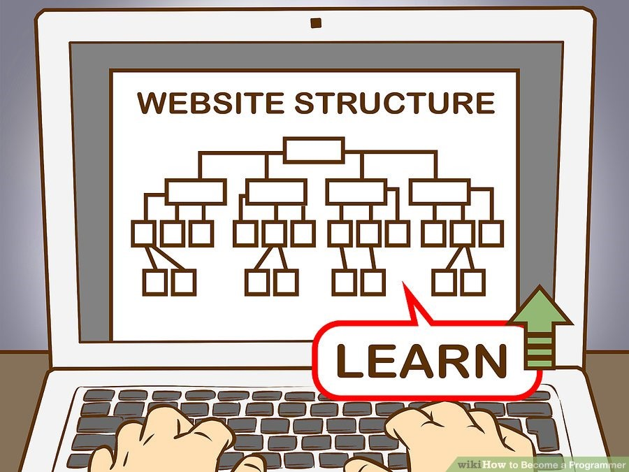 Website Structuring