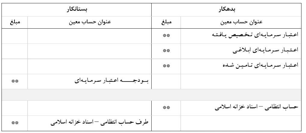 افتتاح حساب اسناد خزانه اسلامی واگذار نشده